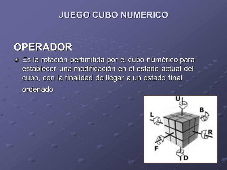 OPERADOR JUEGO CUBO NUMERICO