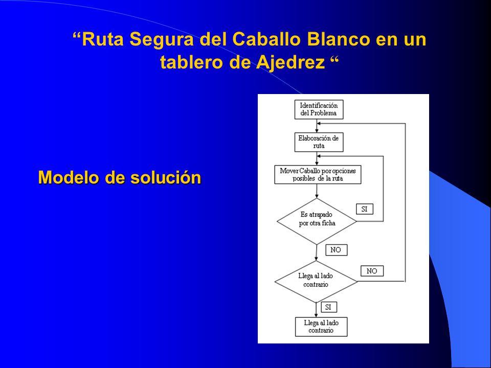 Ruta Segura del Caballo Blanco en un tablero de Ajedrez