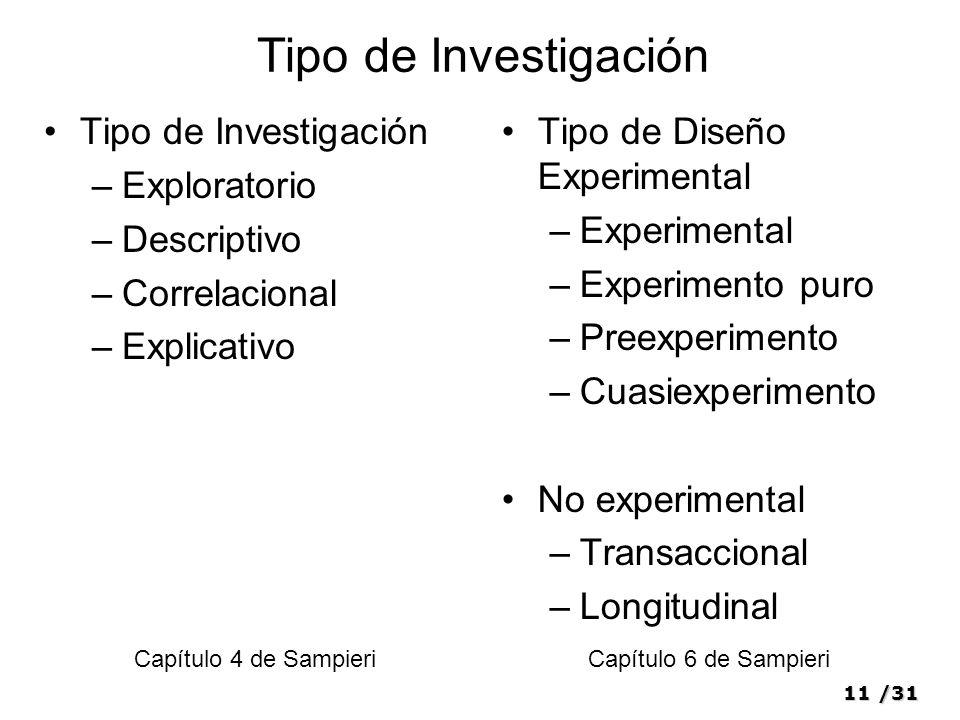 Tipo de Investigación Tipo de Investigación Exploratorio Descriptivo