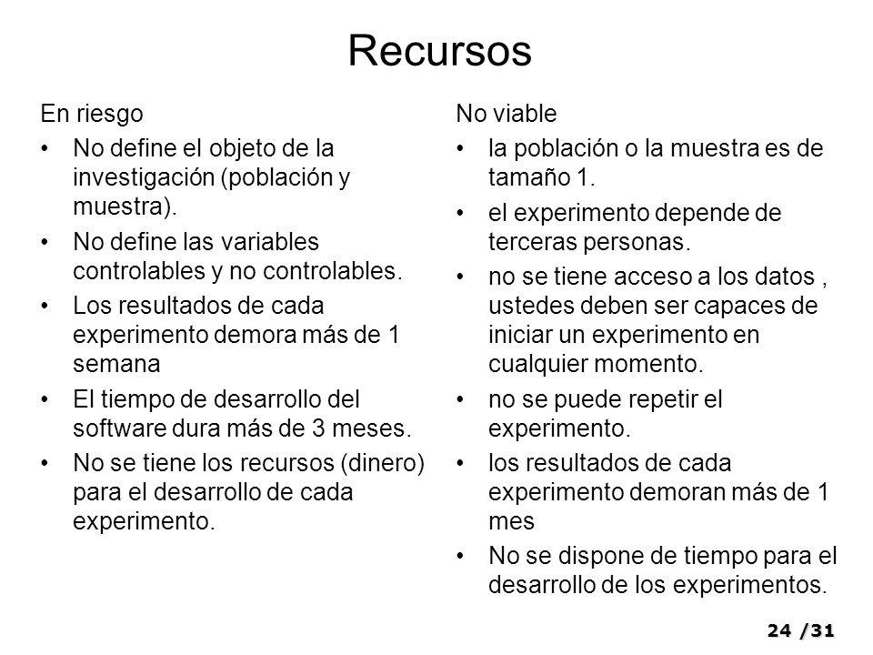 Recursos En riesgo. No define el objeto de la investigación (población y muestra). No define las variables controlables y no controlables.