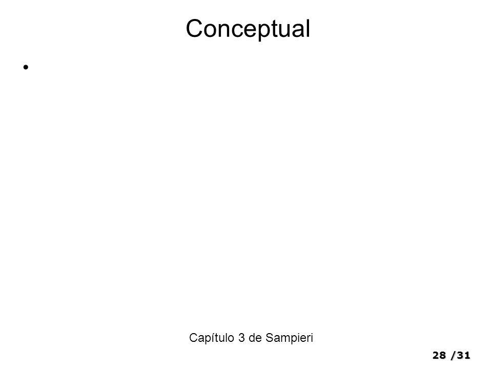 Conceptual Capítulo 3 de Sampieri