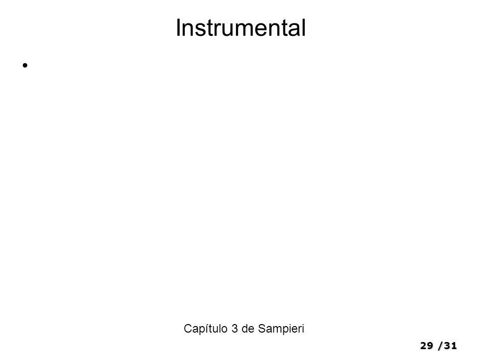 Instrumental Capítulo 3 de Sampieri