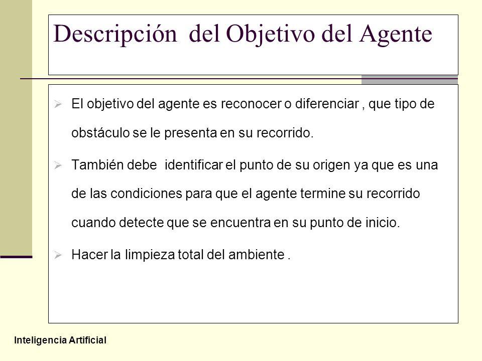 Descripción del Objetivo del Agente