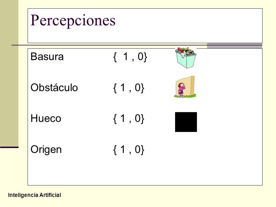 Percepciones Basura { 1 , 0} Obstáculo { 1 , 0} Hueco { 1 , 0}