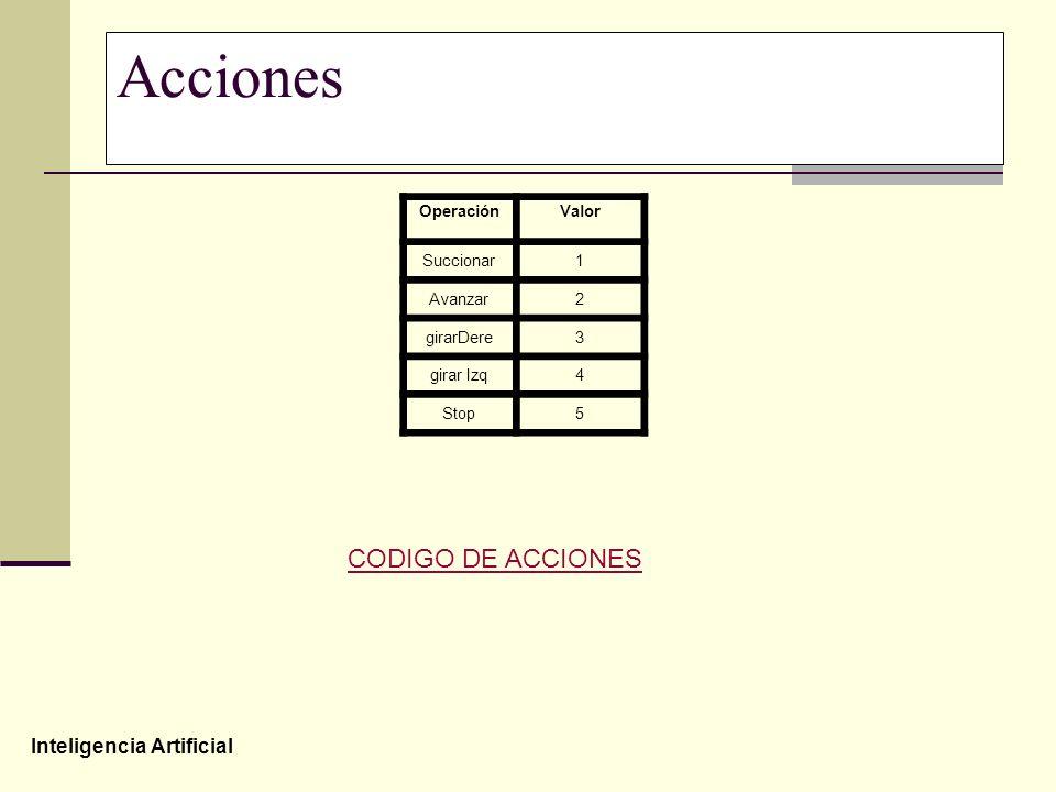 Acciones CODIGO DE ACCIONES Operación Valor Succionar 1 Avanzar 2