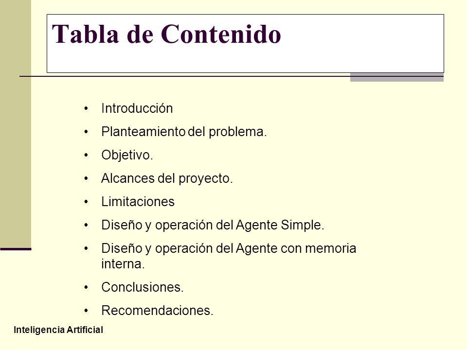 Tabla de Contenido Introducción Planteamiento del problema. Objetivo.