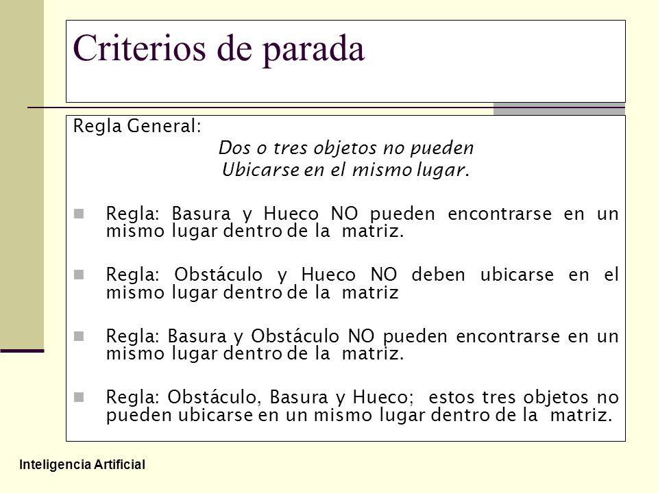 Criterios de parada Regla General: Dos o tres objetos no pueden