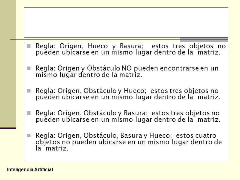 Regla: Origen, Hueco y Basura; estos tres objetos no pueden ubicarse en un mismo lugar dentro de la matriz.