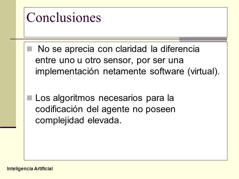 Conclusiones No se aprecia con claridad la diferencia entre uno u otro sensor, por ser una implementación netamente software (virtual).