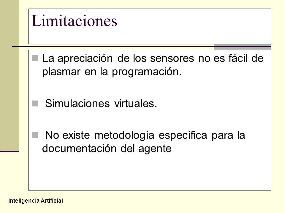 Limitaciones La apreciación de los sensores no es fácil de plasmar en la programación. Simulaciones virtuales.