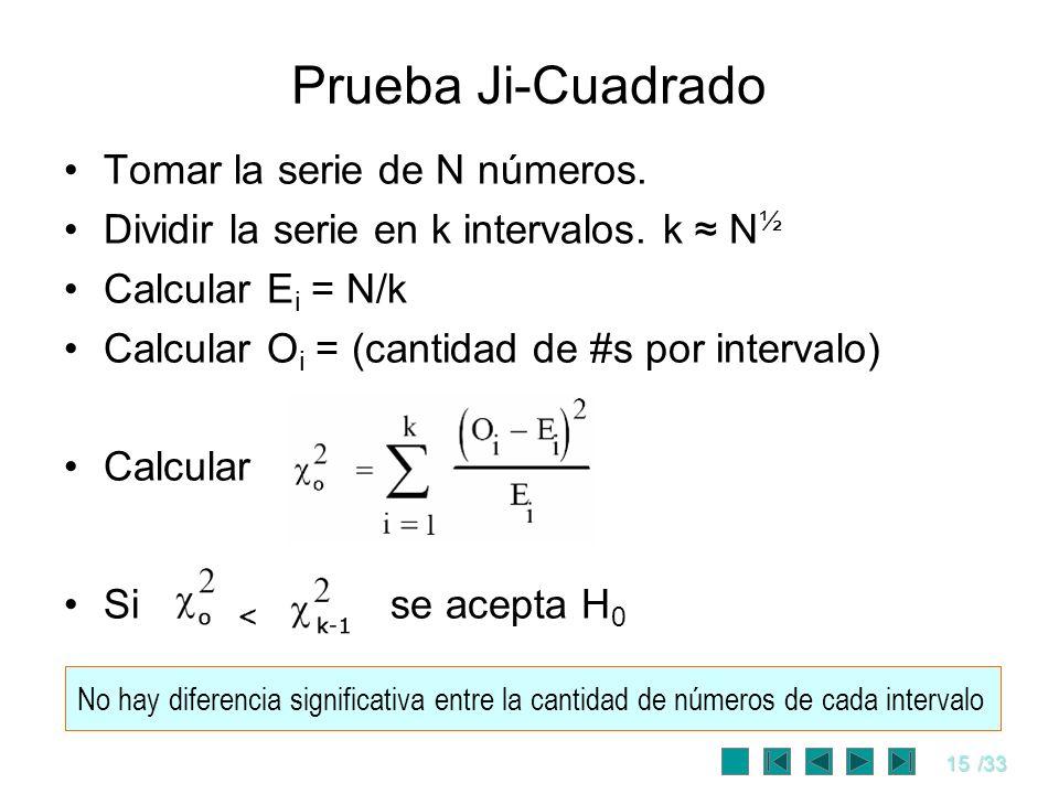 Prueba Ji-Cuadrado Tomar la serie de N números.