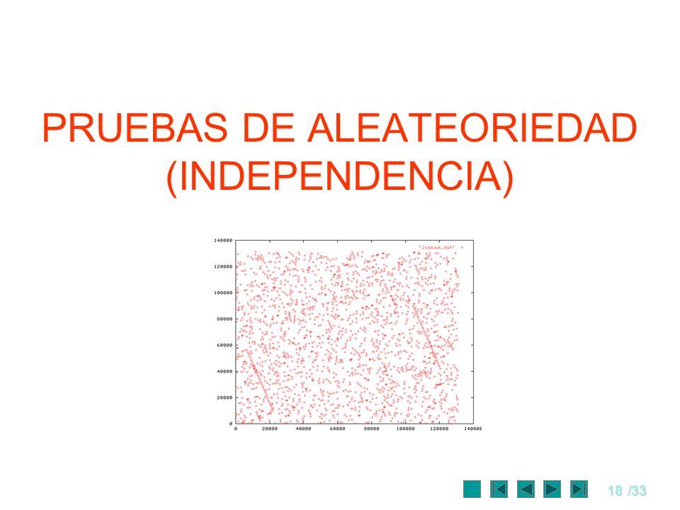 PRUEBAS DE ALEATEORIEDAD (INDEPENDENCIA)