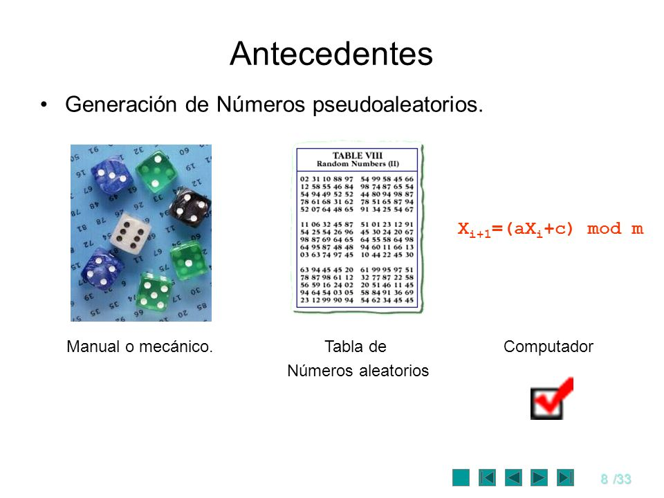 Antecedentes Generación de Números pseudoaleatorios.