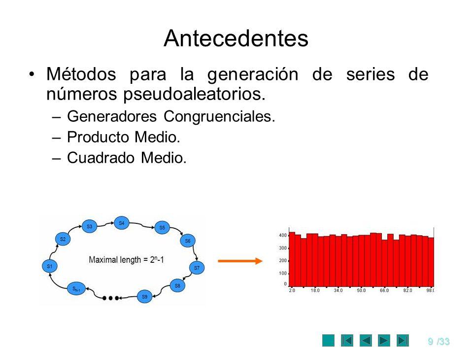 Antecedentes Métodos para la generación de series de números pseudoaleatorios. Generadores Congruenciales.