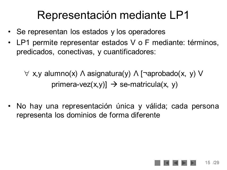 Representación mediante LP1
