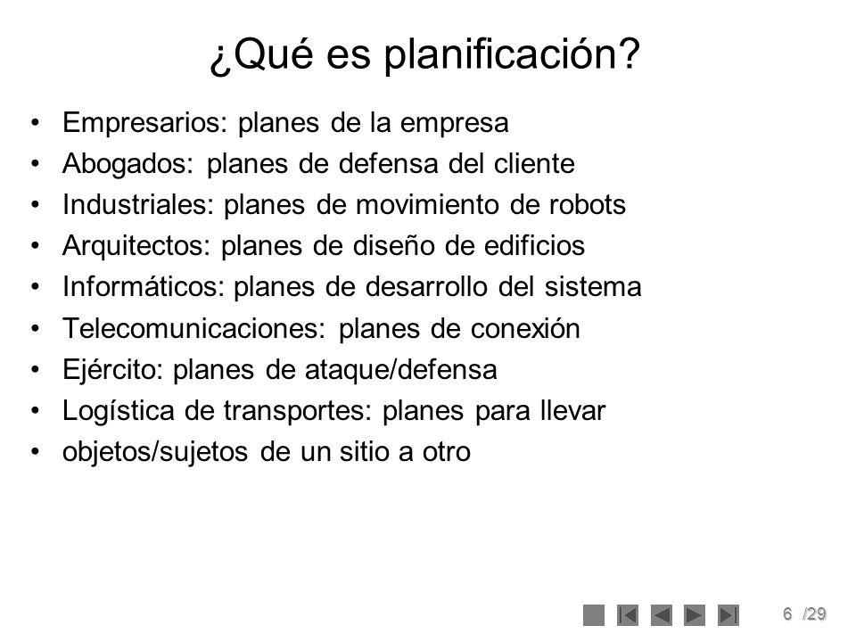¿Qué es planificación Empresarios: planes de la empresa