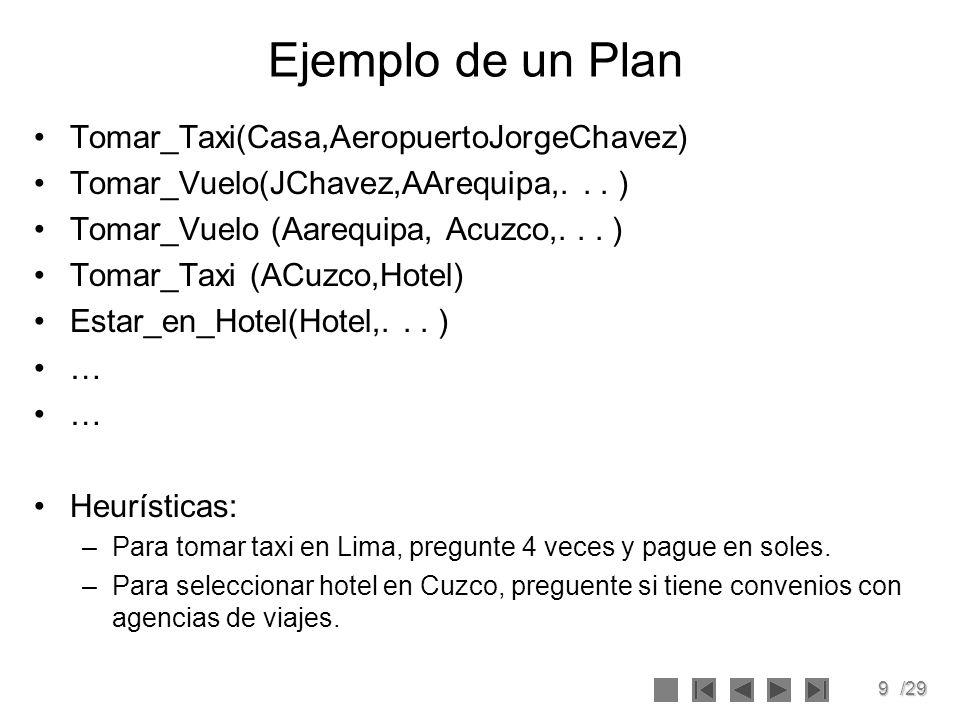 Ejemplo de un Plan Tomar_Taxi(Casa,AeropuertoJorgeChavez)