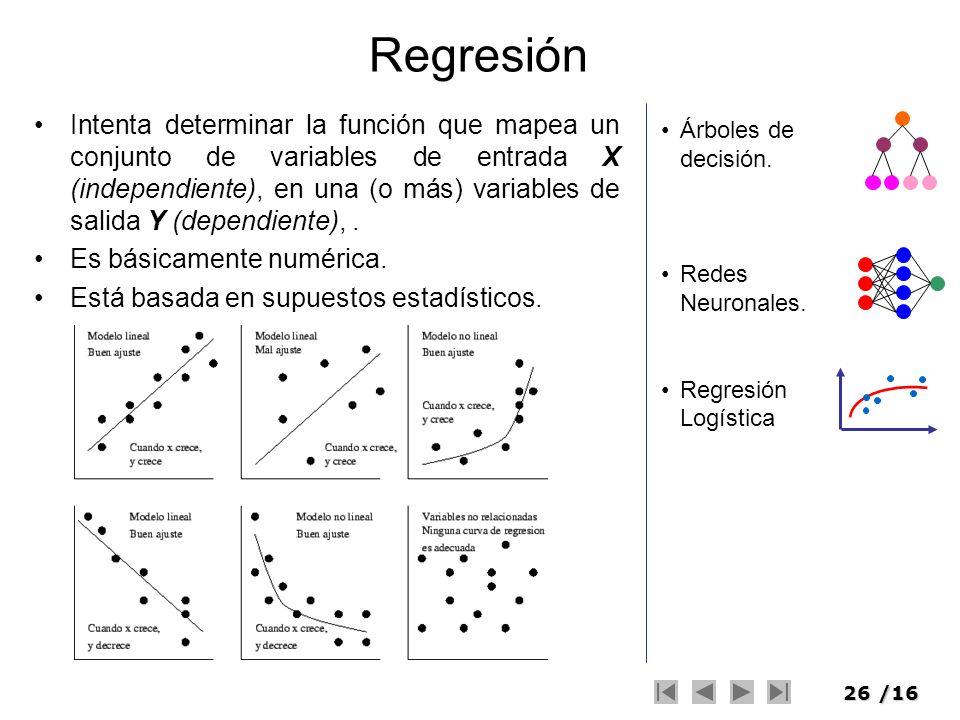Regresión