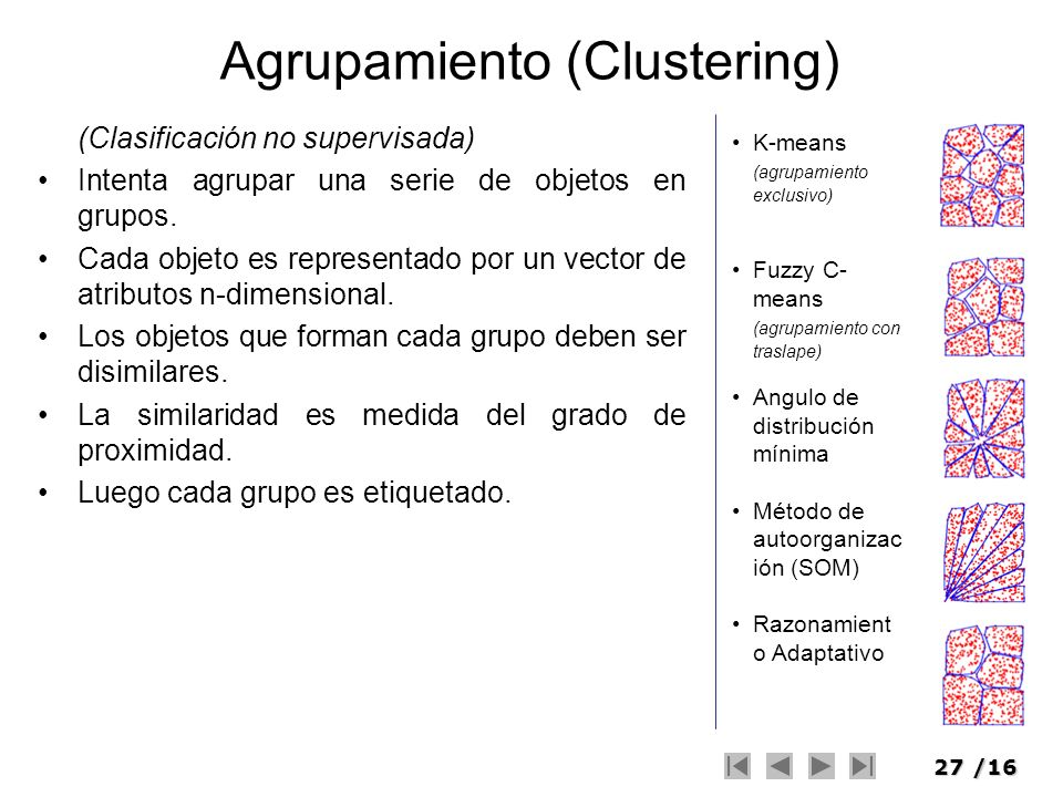 Agrupamiento (Clustering)