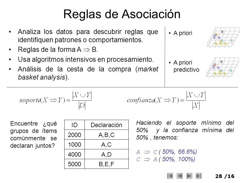 Reglas de Asociación Analiza los datos para descubrir reglas que identifiquen patrones o comportamientos.