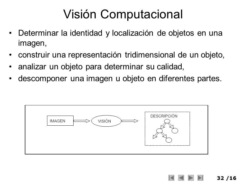 Visión Computacional Determinar la identidad y localización de objetos en una imagen, construir una representación tridimensional de un objeto,