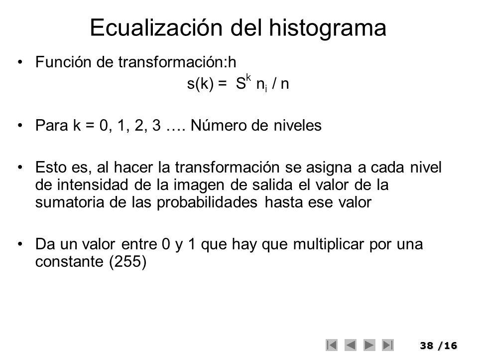 Ecualización del histograma