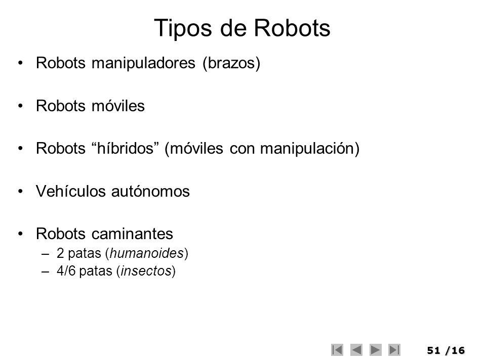 Tipos de Robots Robots manipuladores (brazos) Robots móviles