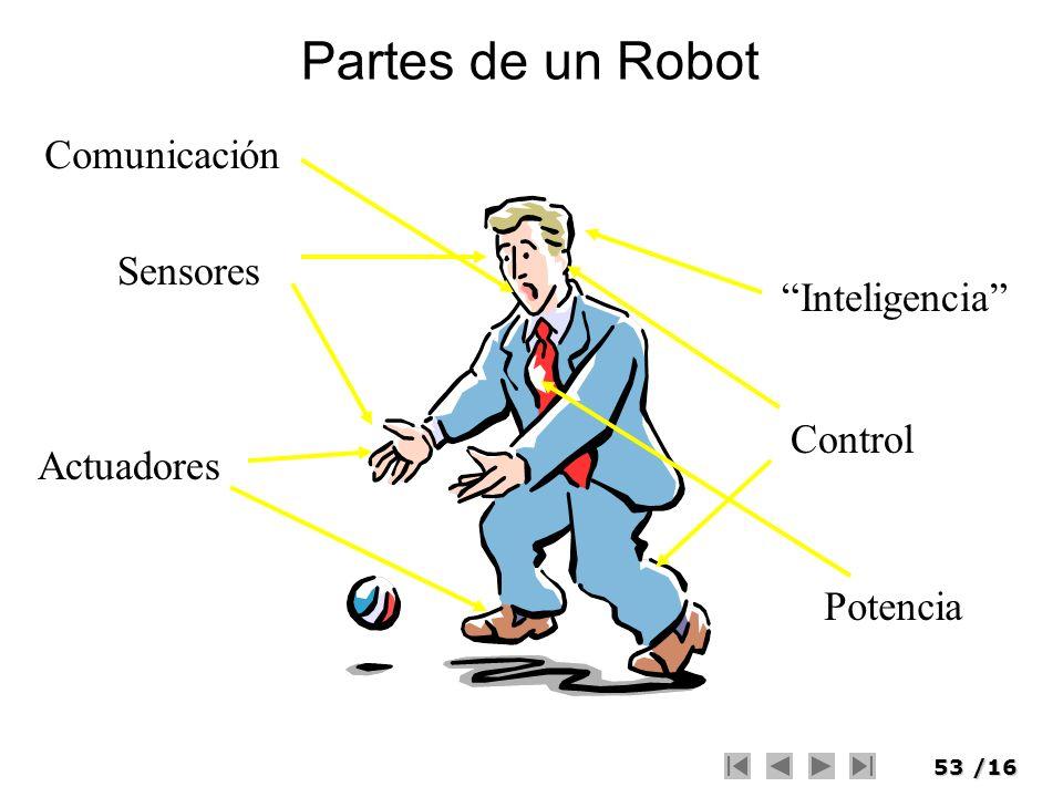 Partes de un Robot Comunicación Sensores Inteligencia Control