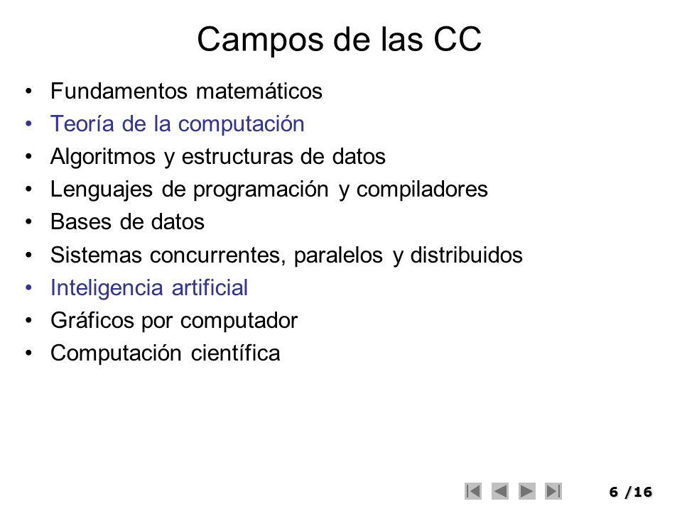 Campos de las CC Fundamentos matemáticos Teoría de la computación