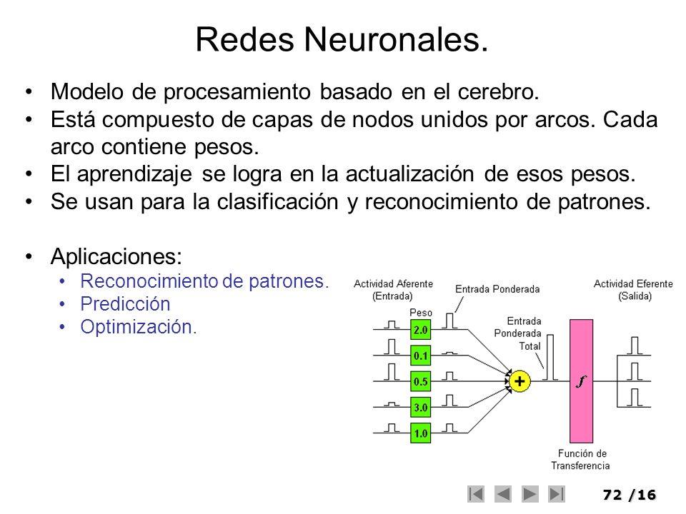 Redes Neuronales. Modelo de procesamiento basado en el cerebro.