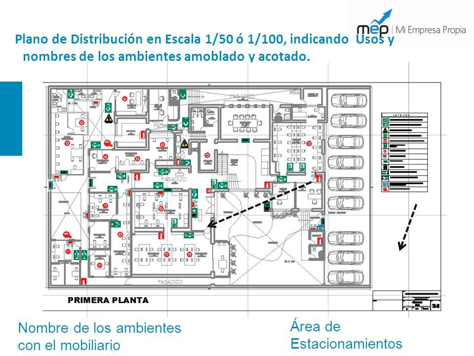 Tr mites municipales para nuevos negocios ppt descargar for Muebles a escala 1 50 para planos