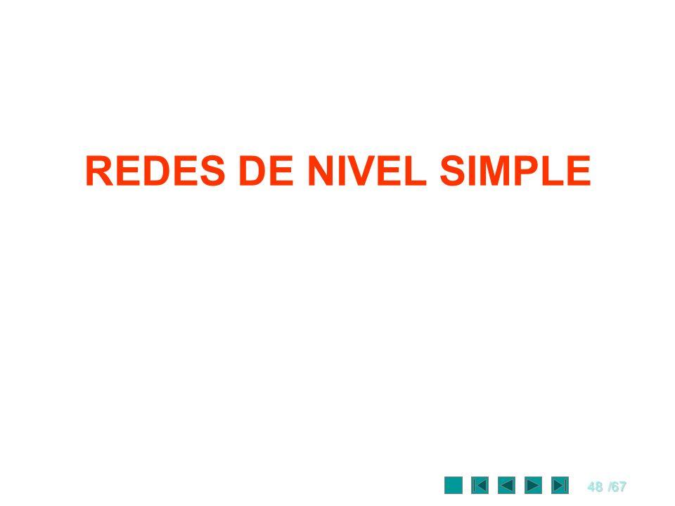 REDES DE NIVEL SIMPLE