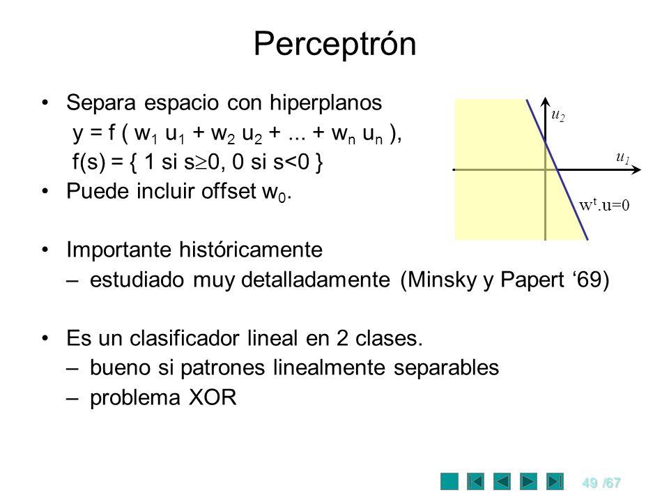 Perceptrón Separa espacio con hiperplanos