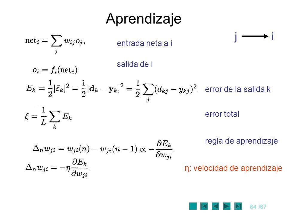 Aprendizaje j i entrada neta a i salida de i error de la salida k