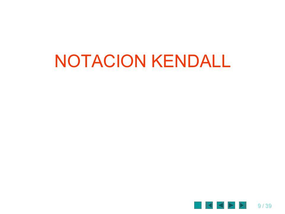 NOTACION KENDALL