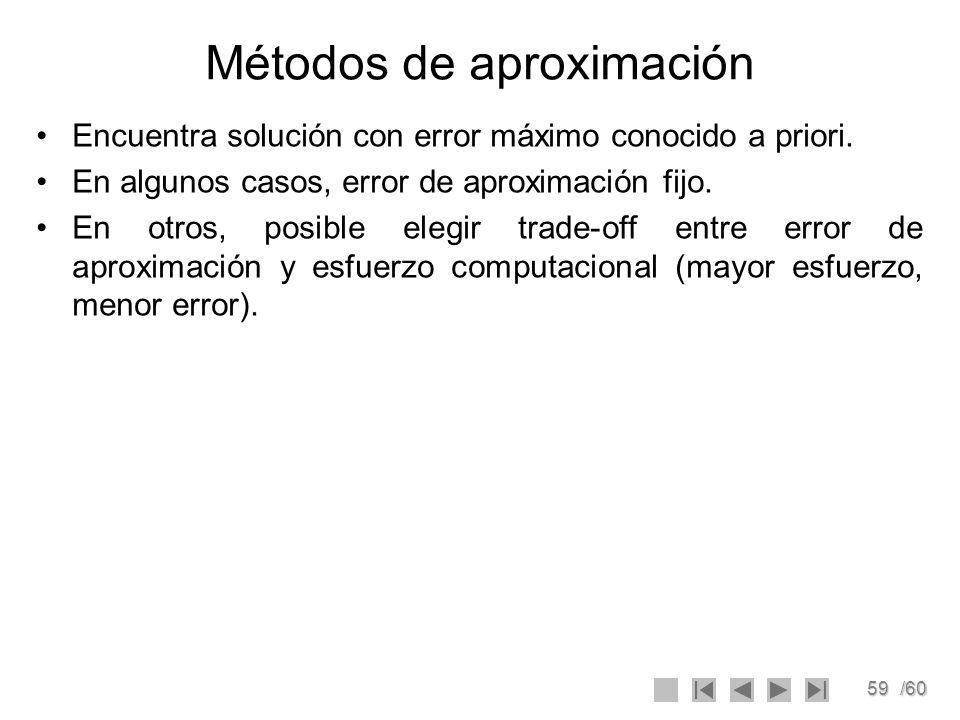 Métodos de aproximación