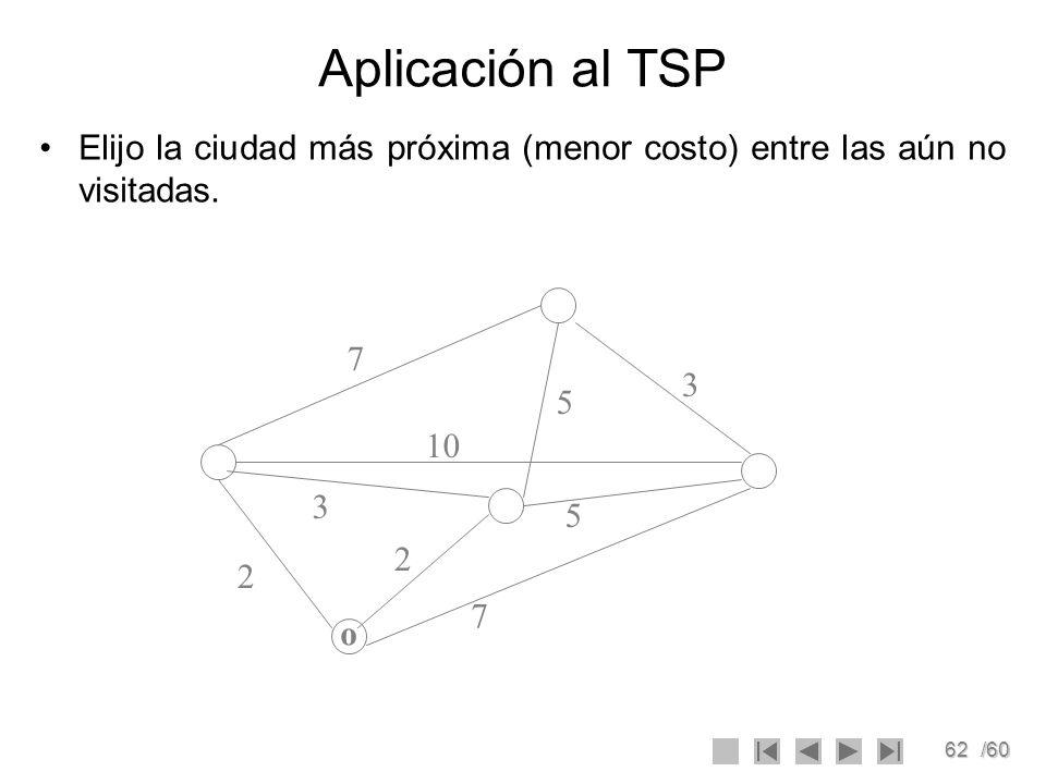Aplicación al TSP Elijo la ciudad más próxima (menor costo) entre las aún no visitadas. 7. 2. 3.