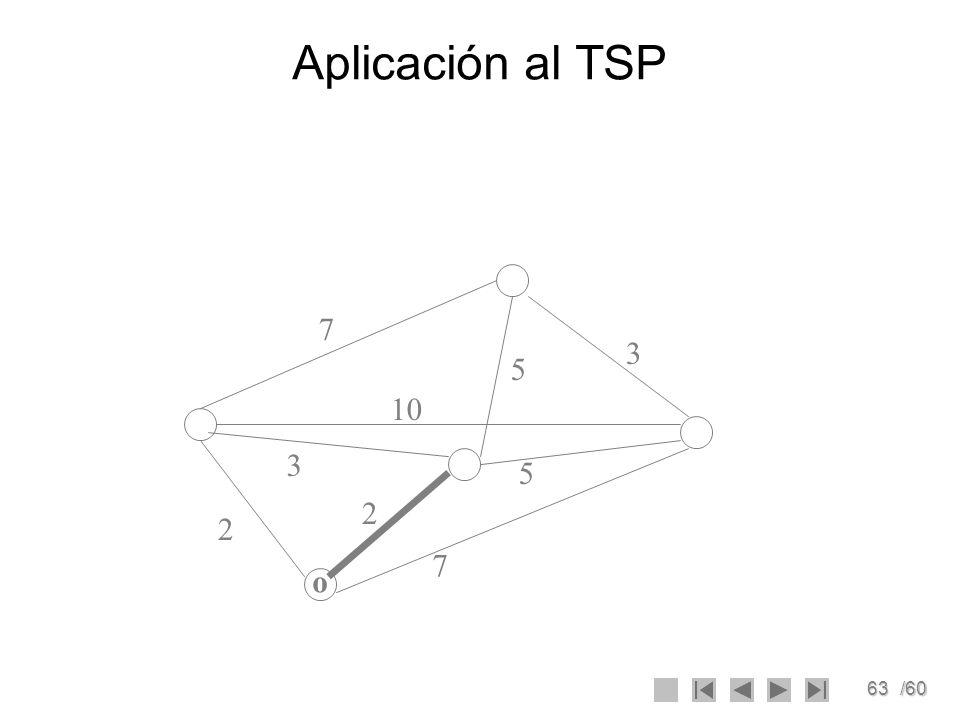 Aplicación al TSP 7 2 3 10 5 o