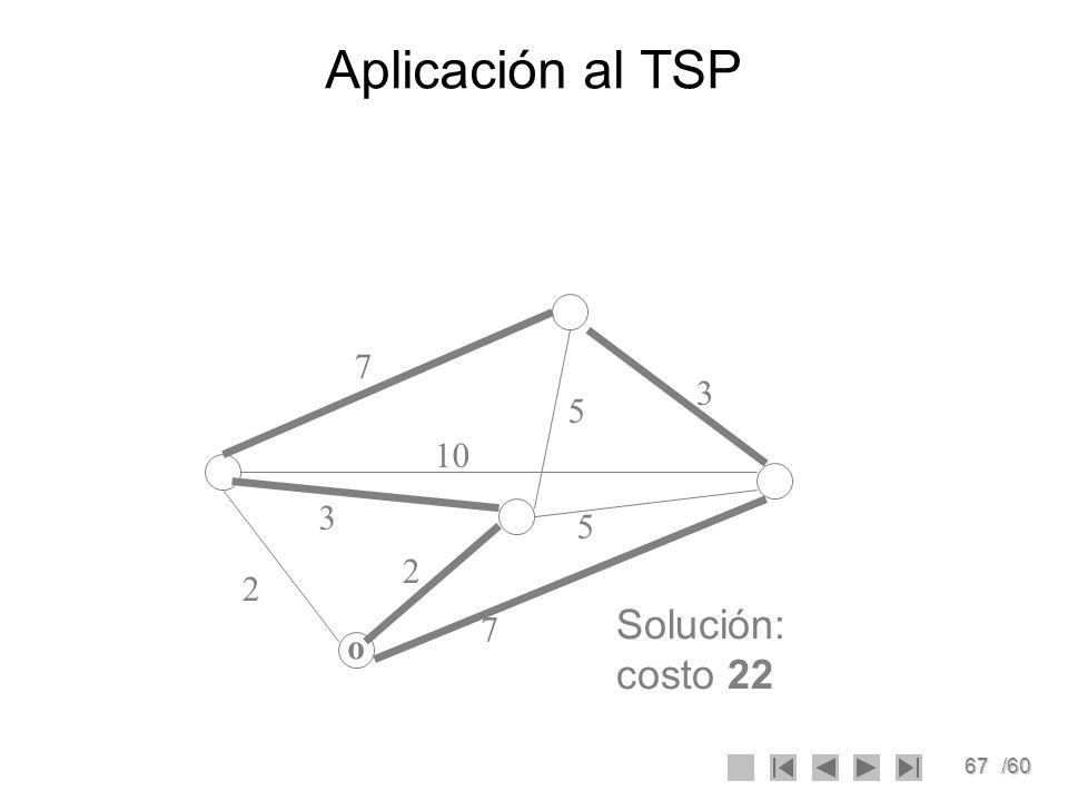 Aplicación al TSP 7 3 5 10 3 5 2 2 Solución: costo 22 7 o