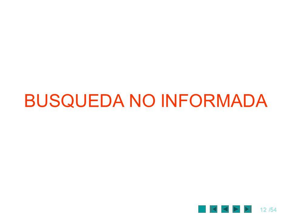 BUSQUEDA NO INFORMADA
