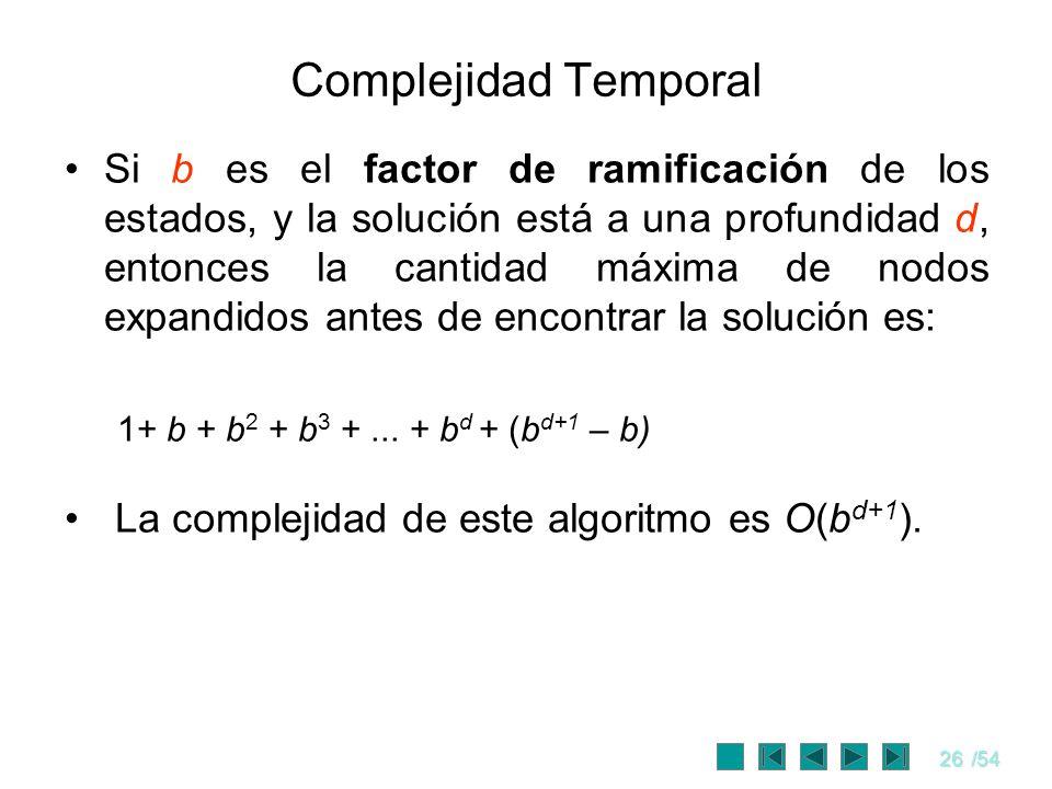 Complejidad Temporal