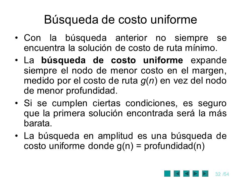 Búsqueda de costo uniforme