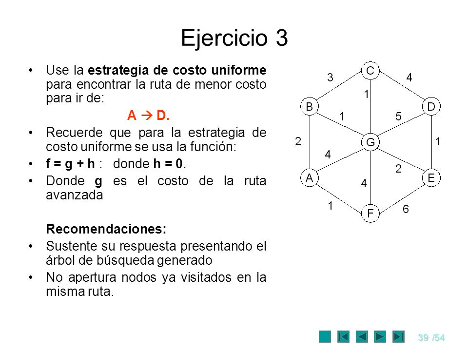 Ejercicio 3Use la estrategia de costo uniforme para encontrar la ruta de menor costo para ir de: A  D.