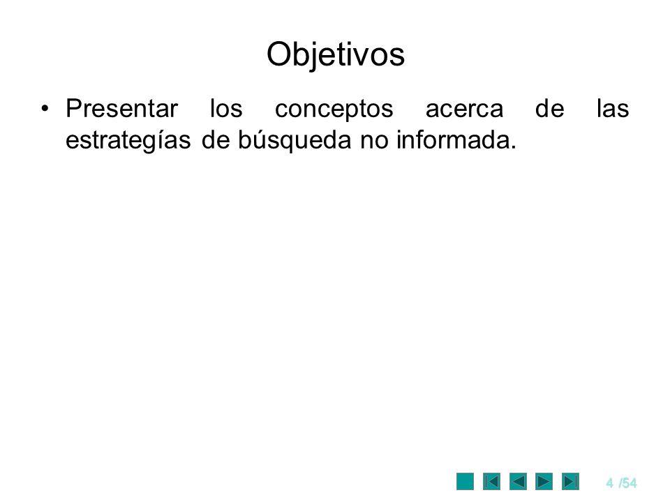 Objetivos Presentar los conceptos acerca de las estrategías de búsqueda no informada.