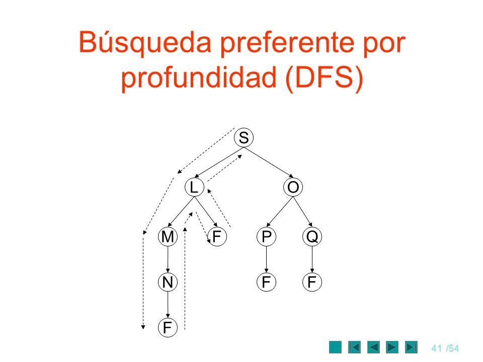 Búsqueda preferente por profundidad (DFS)