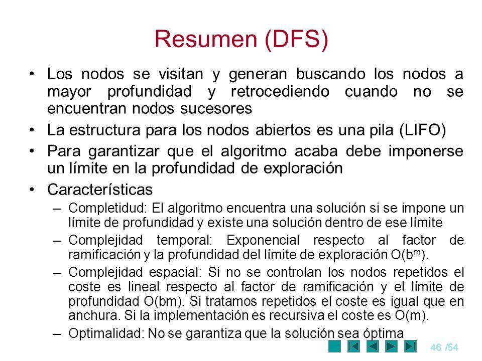 Resumen (DFS) Los nodos se visitan y generan buscando los nodos a mayor profundidad y retrocediendo cuando no se encuentran nodos sucesores.