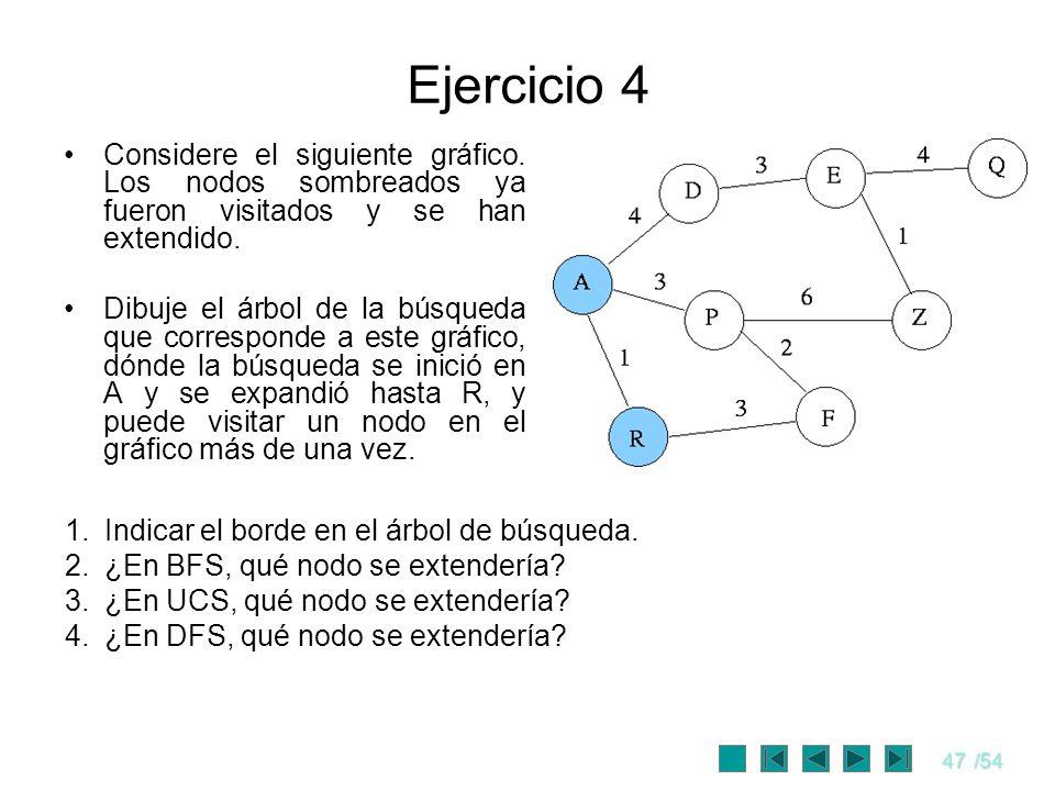 Ejercicio 4 Considere el siguiente gráfico. Los nodos sombreados ya fueron visitados y se han extendido.