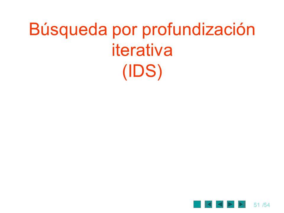 Búsqueda por profundización iterativa (IDS)