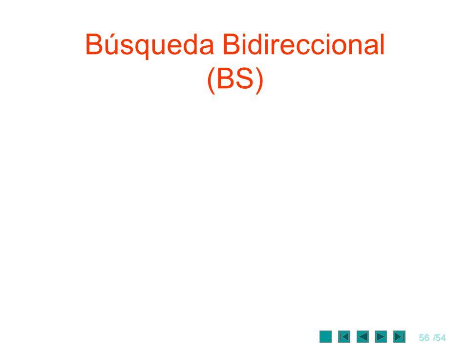 Búsqueda Bidireccional (BS)