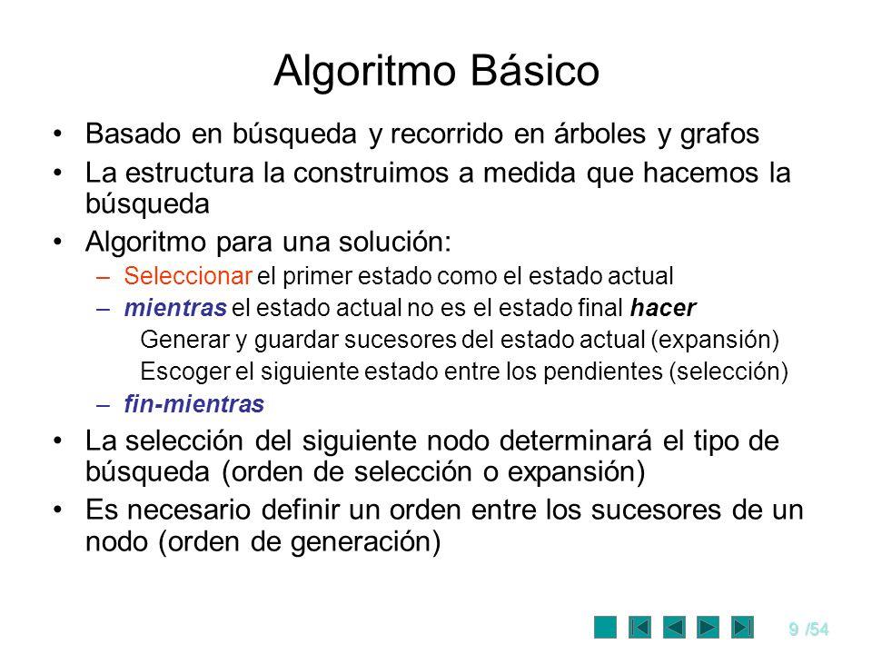 Algoritmo Básico Basado en búsqueda y recorrido en árboles y grafos